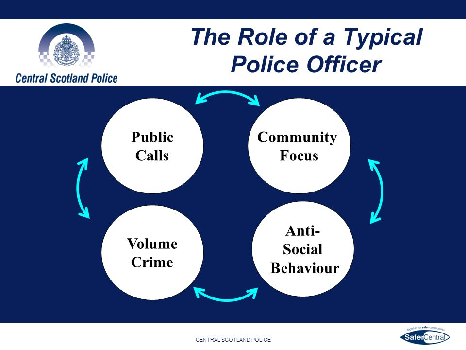 CENTRAL SCOTLAND POLICE The Role of a Typical Police Officer Public Calls Anti- Social Behaviour Volume Crime Community Focus
