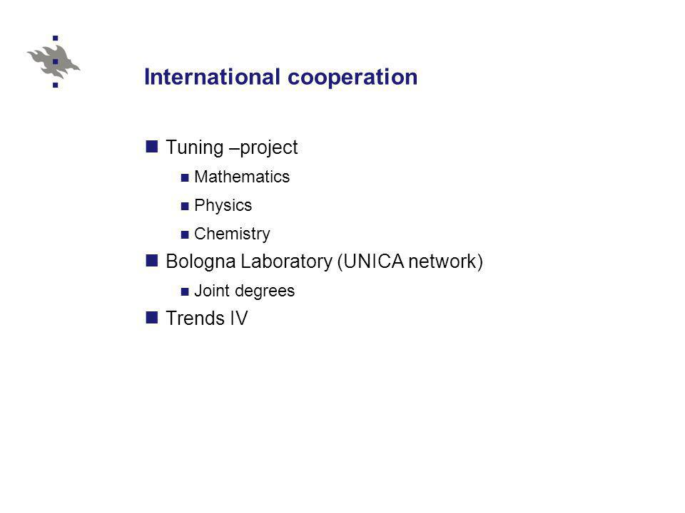 International cooperation Tuning –project Mathematics Physics Chemistry Bologna Laboratory (UNICA network) Joint degrees Trends IV
