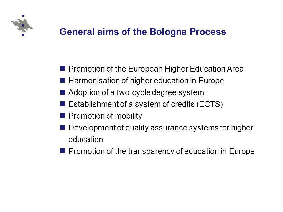 General aims of the Bologna Process Promotion of the European Higher Education Area Harmonisation of higher education in Europe Adoption of a two-cycle degree system Establishment of a system of credits (ECTS) Promotion of mobility Development of quality assurance systems for higher education Promotion of the transparency of education in Europe