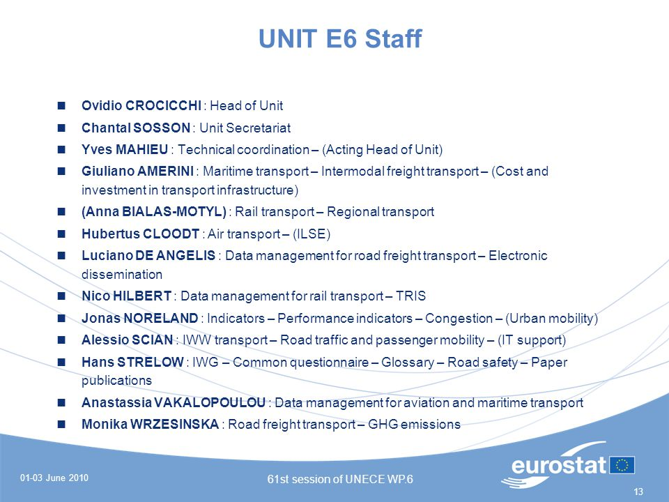 01-03 June 2010 61st session of UNECE WP.6 13 UNIT E6 Staff Ovidio CROCICCHI : Head of Unit Chantal SOSSON : Unit Secretariat Yves MAHIEU : Technical