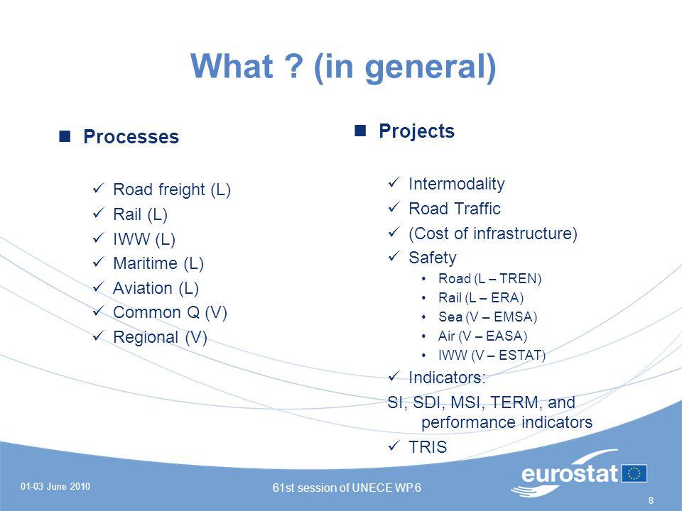 01-03 June 2010 61st session of UNECE WP.6 8 What ? (in general) Processes Road freight (L) Rail (L) IWW (L) Maritime (L) Aviation (L) Common Q (V) Re