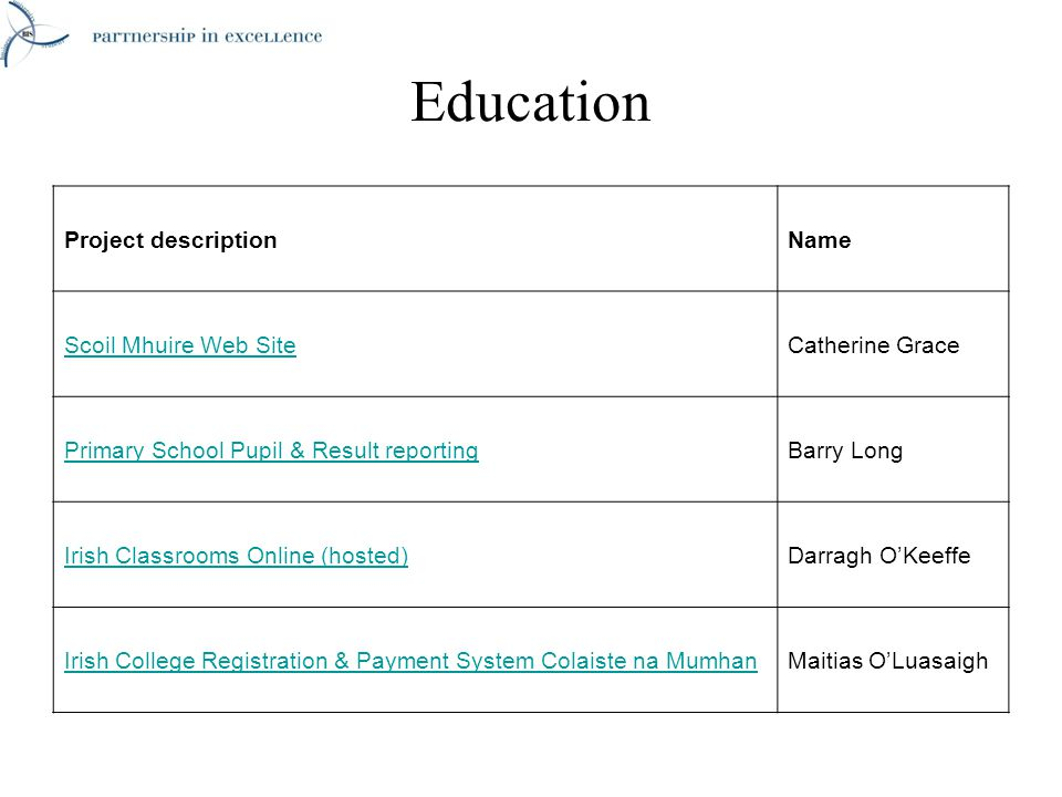 Education Project descriptionName Scoil Mhuire Web SiteCatherine Grace Primary School Pupil & Result reportingBarry Long Irish Classrooms Online (host