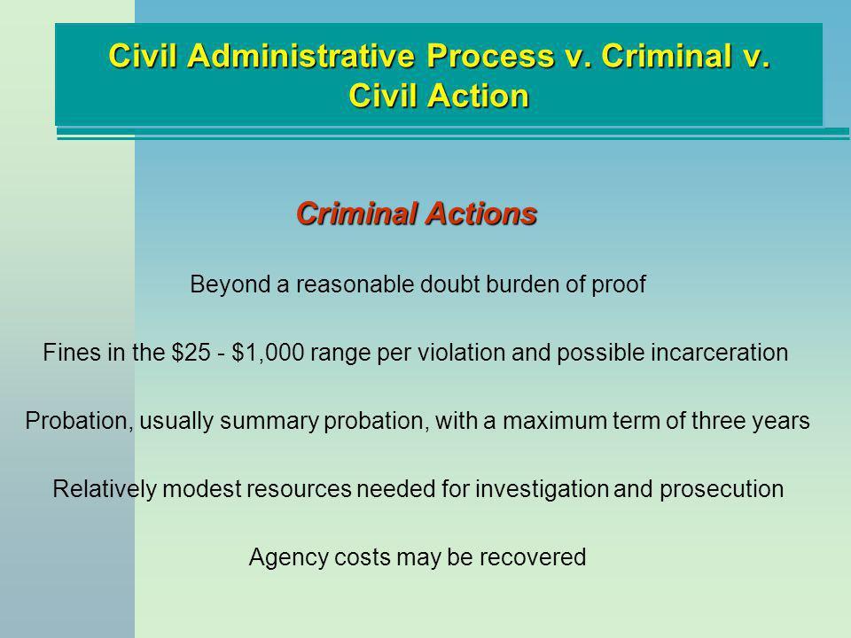 Civil Administrative Process v. Criminal v. Civil Action Criminal Actions Beyond a reasonable doubt burden of proof Fines in the $25 - $1,000 range pe