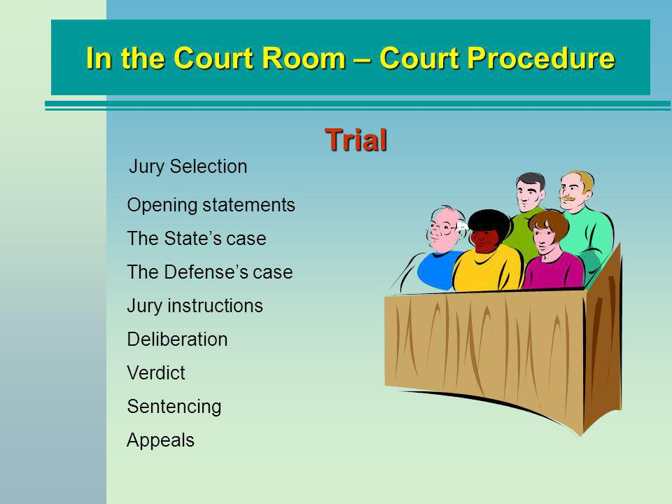 In the Court Room – Court Procedure Opening statements The States case The Defenses case Jury instructions Deliberation Verdict Sentencing Appeals Jur