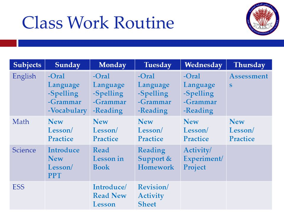 Class Work Routine SubjectsSundayMondayTuesdayWednesdayThursday English-Oral Language -Spelling -Grammar -Vocabulary -Oral Language -Spelling -Grammar -Reading -Oral Language -Spelling -Grammar -Reading -Oral Language -Spelling -Grammar -Reading Assessment s MathNew Lesson/ Practice New Lesson/ Practice New Lesson/ Practice New Lesson/ Practice New Lesson/ Practice ScienceIntroduce New Lesson/ PPT Read Lesson in Book Reading Support & Homework Activity/ Experiment/ Project ESSIntroduce/ Read New Lesson Revision/ Activity Sheet