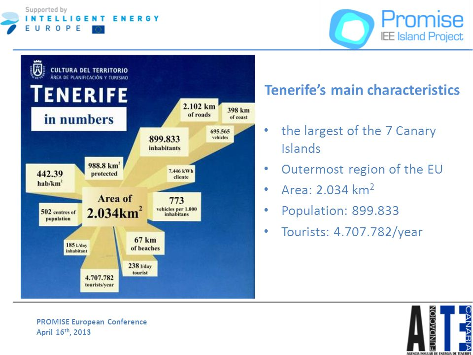 PROMISE European Conference April 16 th, 2013 Tenerifes main characteristics the largest of the 7 Canary Islands Outermost region of the EU Area: 2.034 km 2 Population: 899.833 Tourists: 4.707.782/year