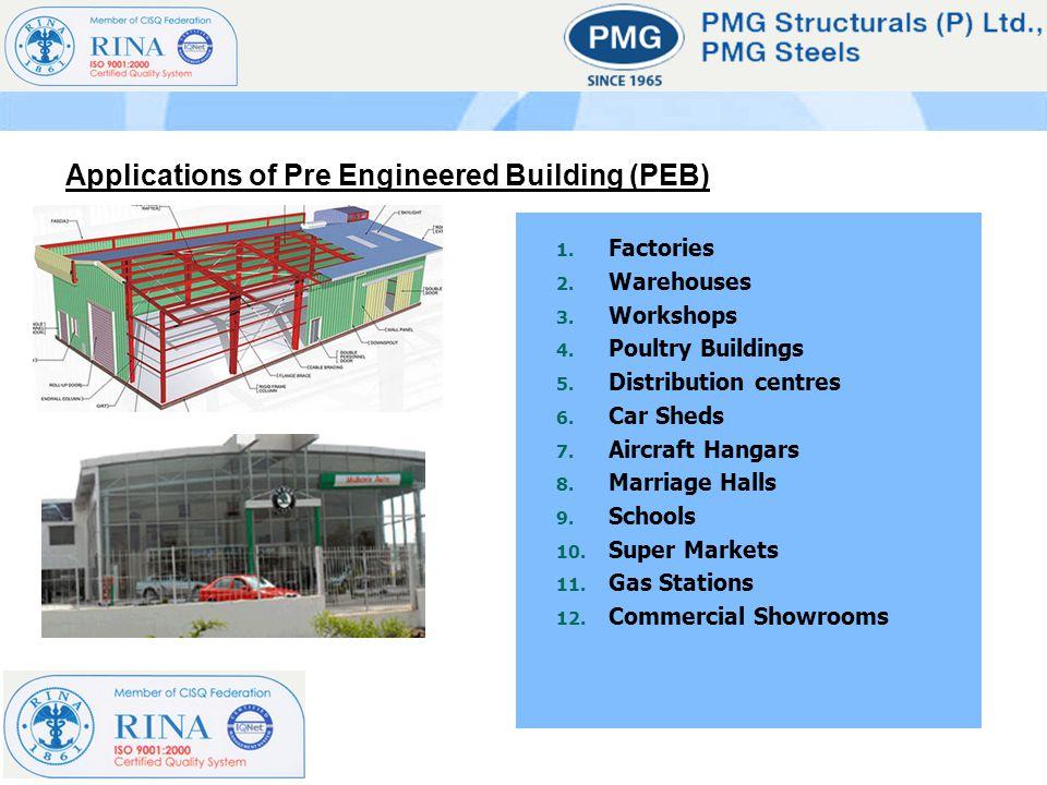1. Factories 2. Warehouses 3. Workshops 4. Poultry Buildings 5.