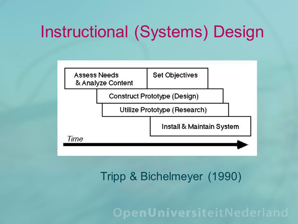 Questions 1.Who of you is involved in instructional design (ID) for complex learning.