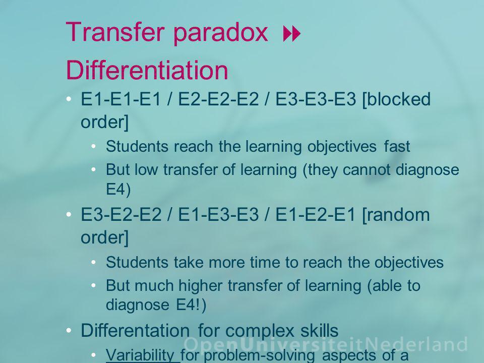 Transfer paradox