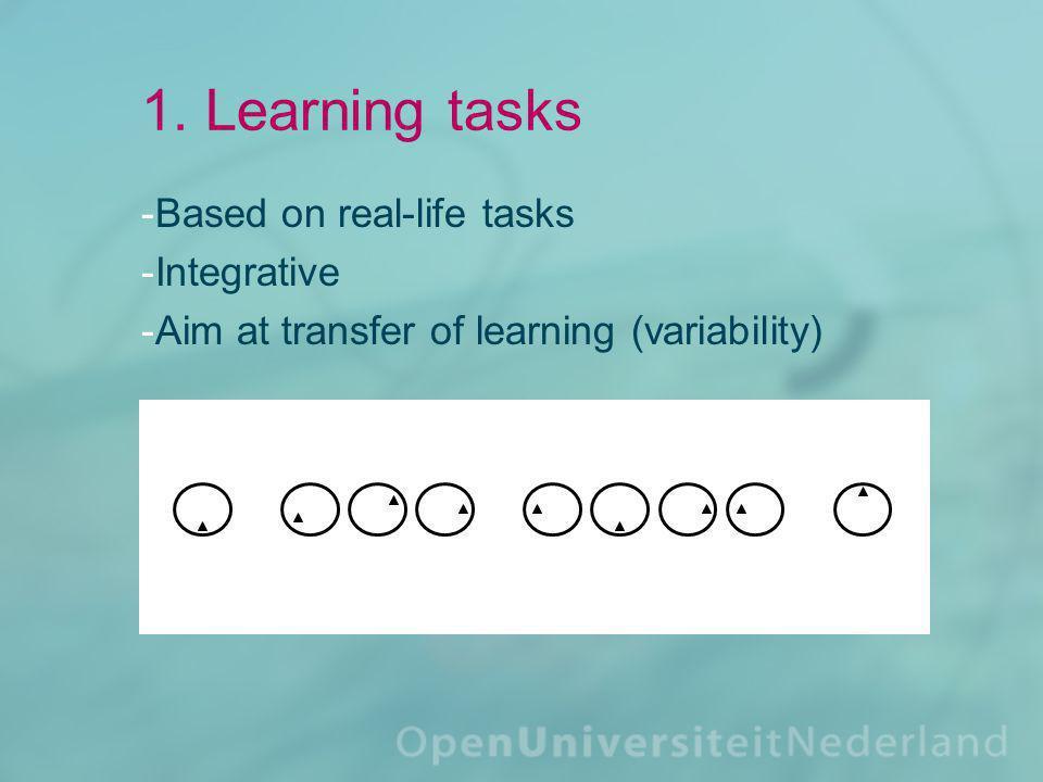 Four components (Van Merriënboer, 1997) 1.Learning tasks Backbone of the training program 2.Supportive information 3.Procedural information 4.Part-task practice