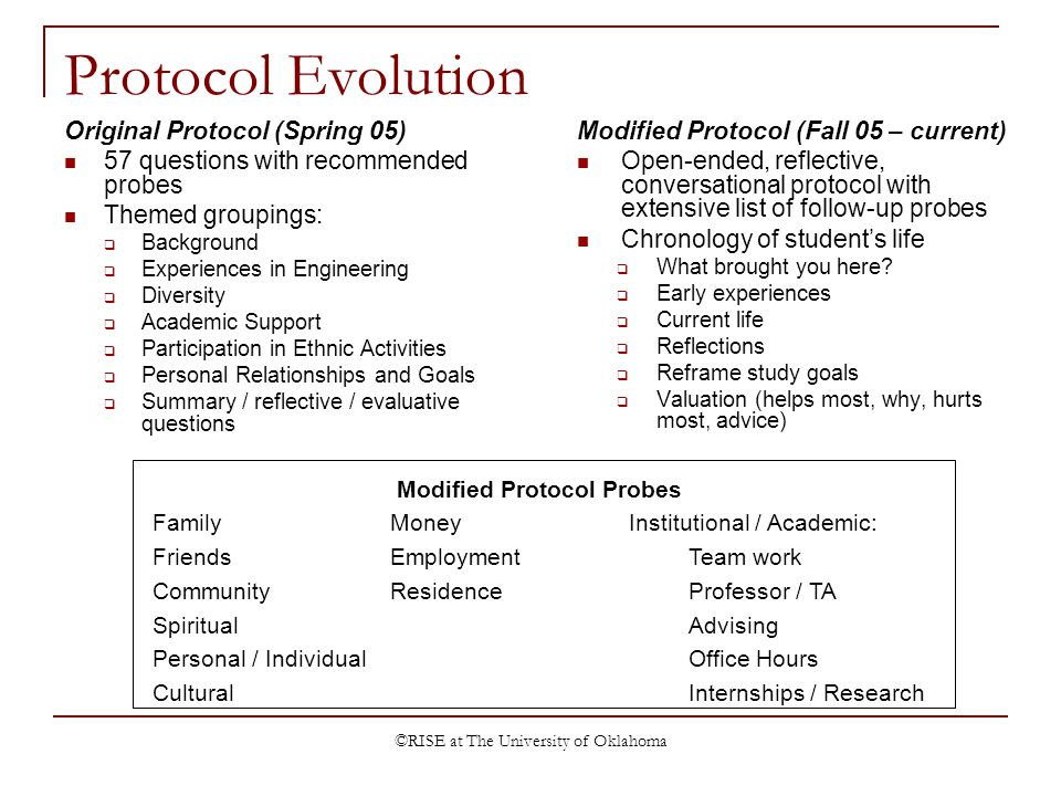 ©RISE at The University of Oklahoma Protocol Evolution Original Protocol (Spring 05) 57 questions with recommended probes Themed groupings: Background