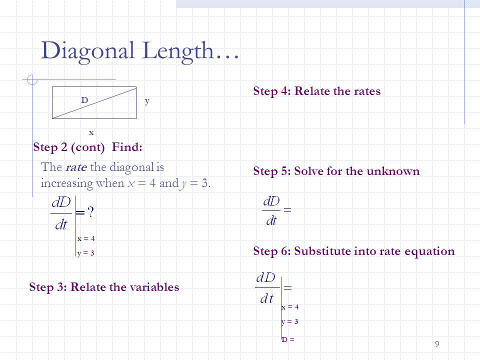 9 Diagonal Length… x yD x = 4 y = 3 Step 3: Relate the variables Step 4: Relate the rates x = 4 y = 3 D = Step 2 (cont) Find: The rate the diagonal is increasing when x = 4 and y = 3.