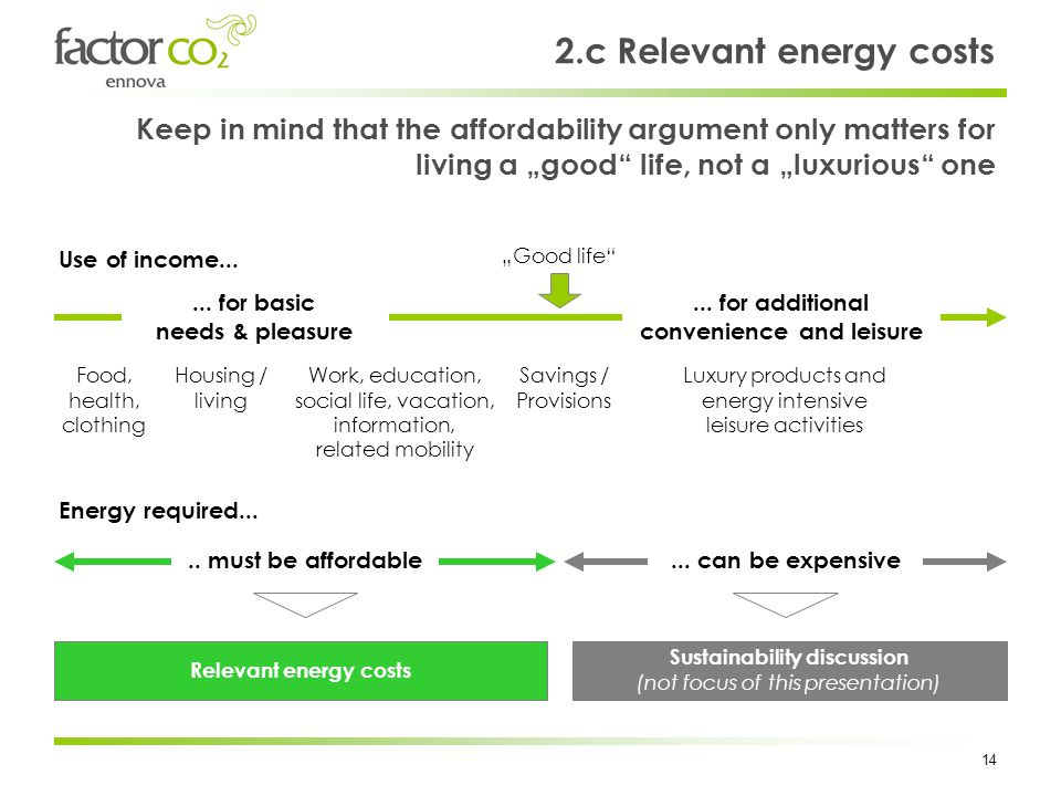 14 2.c Relevant energy costs Luxury products and energy intensive leisure activities Food, health, clothing Savings / Provisions Housing / living Work, education, social life, vacation, information, related mobility Energy required.....
