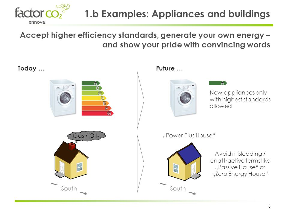 6 1.b Examples: Appliances and buildings New appliances only with highest standards allowed South Gas / Oil Future …Today … Power Plus House South Accept higher efficiency standards, generate your own energy – and show your pride with convincing words Avoid misleading / unattractive terms like Passive House or Zero Energy House