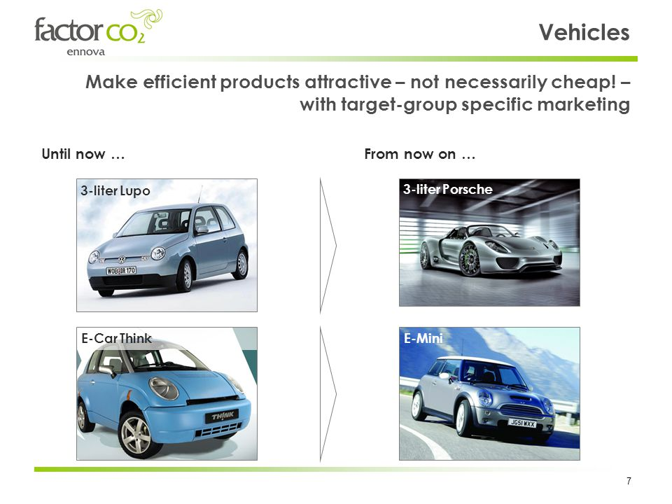 7 Vehicles From now on …Until now … 3-liter Lupo E-Car ThinkE-Mini 3-liter Porsche Make efficient products attractive – not necessarily cheap.