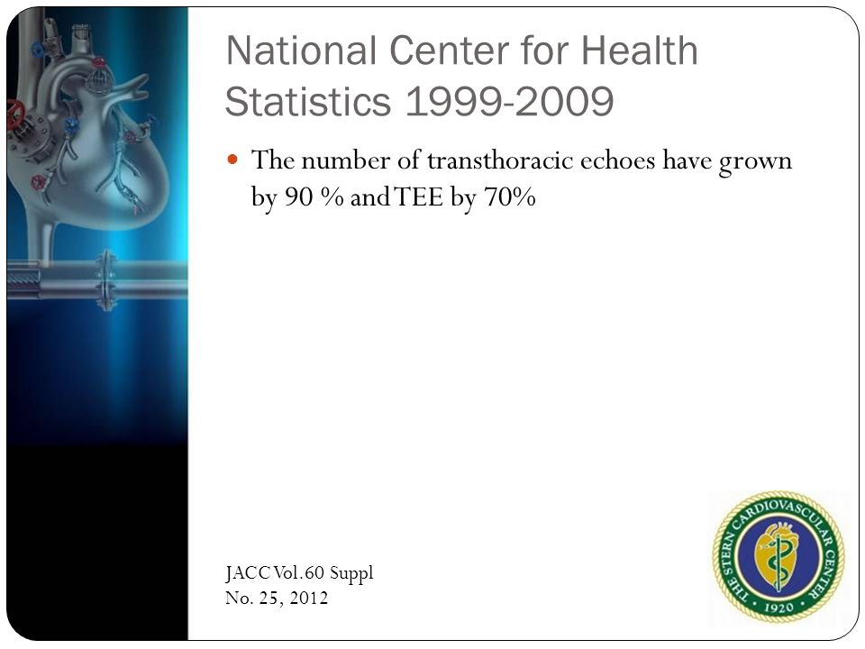 National Center for Health Statistics 1999-2009 The number of transthoracic echoes have grown by 90 % and TEE by 70% JACC Vol.60 Suppl No. 25, 2012