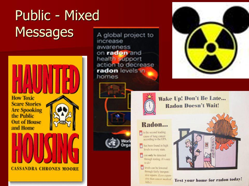 Public - Mixed Messages