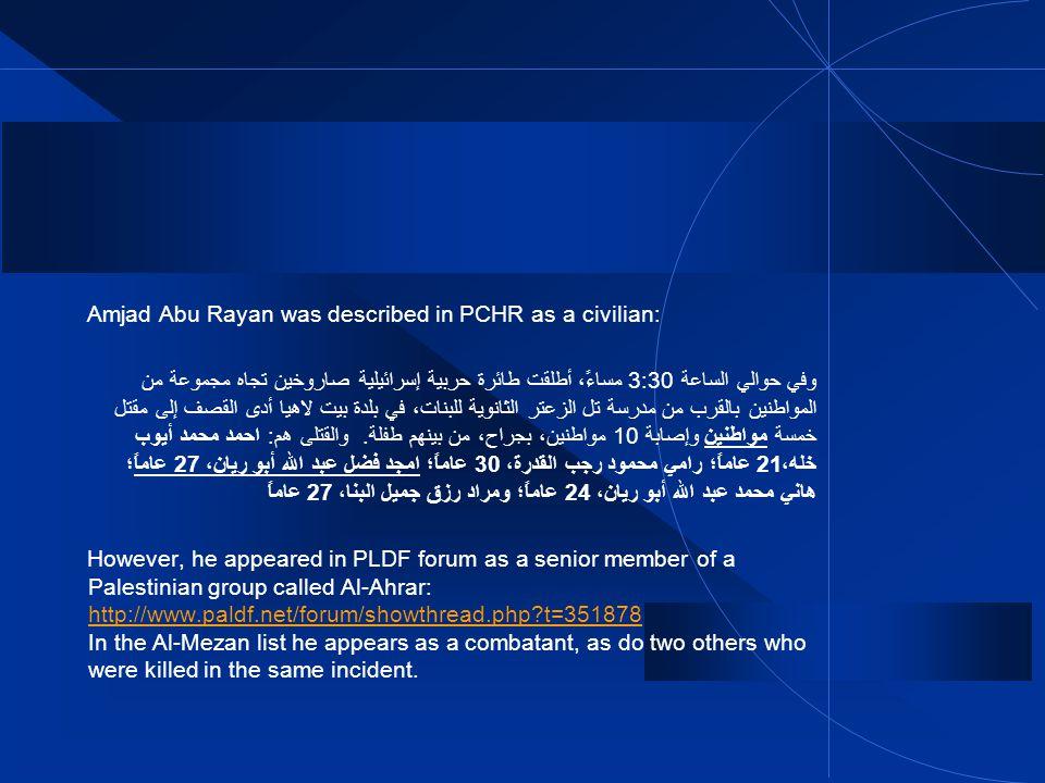Amjad Abu Rayan was described in PCHR as a civilian: وفي حوالي الساعة 3:30 مساءً، أطلقت طائرة حربية إسرائيلية صاروخين تجاه مجموعة من المواطنين بالقرب من مدرسة تل الزعتر الثانوية للبنات، في بلدة بيت لاهيا أدى القصف إلى مقتل خمسة مواطنين وإصابة 10 مواطنين، بجراح، من بينهم طفلة.