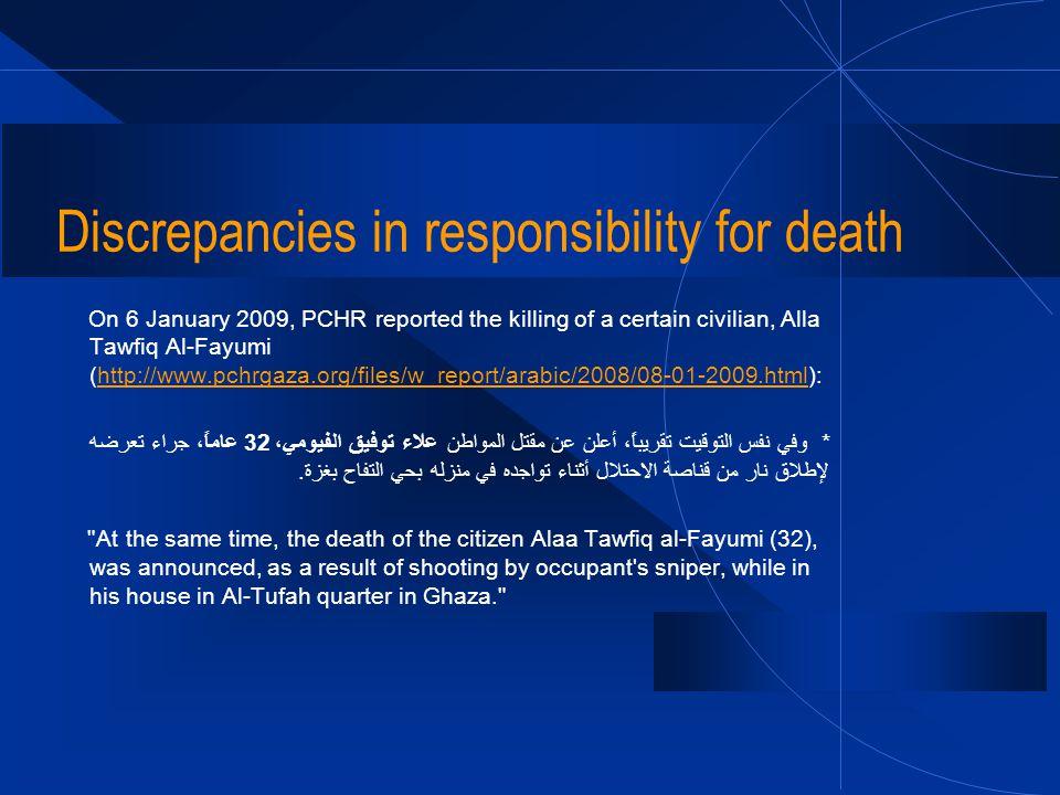 Discrepancies in responsibility for death On 6 January 2009, PCHR reported the killing of a certain civilian, Alla Tawfiq Al-Fayumi (http://www.pchrgaza.org/files/w_report/arabic/2008/08-01-2009.html):http://www.pchrgaza.org/files/w_report/arabic/2008/08-01-2009.html *وفي نفس التوقيت تقريباً، أعلن عن مقتل المواطن علاء توفيق الفيومي، 32 عاماً، جراء تعرضه لإطلاق نار من قناصة الاحتلال أثناء تواجده في منزله بحي التفاح بغزة.