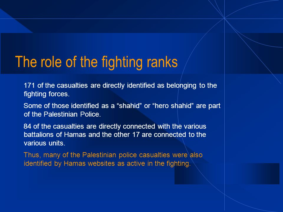 The role of the fighting ranks 171 of the casualties are directly identified as belonging to the fighting forces.