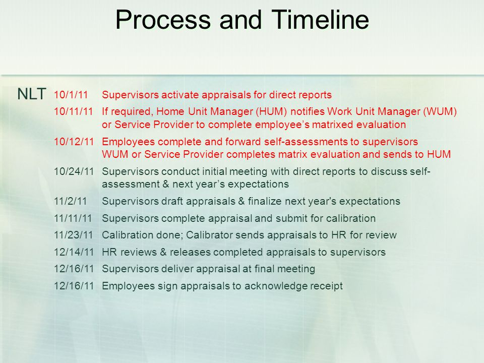 10/1/11 Supervisors activate appraisals for direct reports 10/11/11 If required, Home Unit Manager (HUM) notifies Work Unit Manager (WUM) or Service P