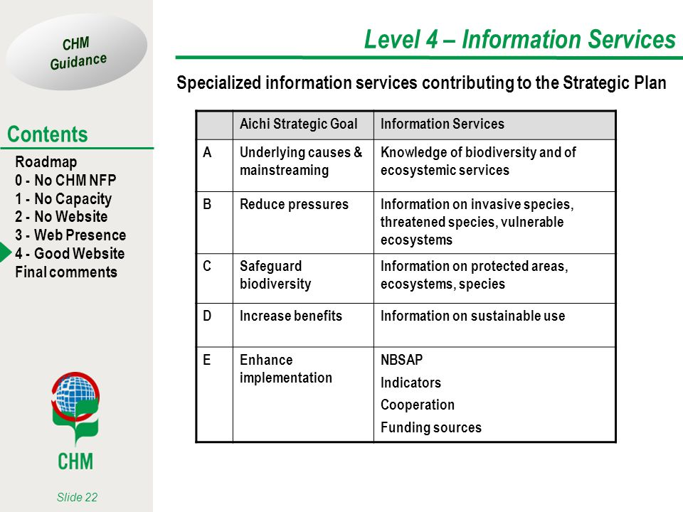 CHM Guidance Roadmap 0 - No CHM NFP 1 - No Capacity 2 - No Website 3 - Web Presence 4 - Good Website Final comments Contents Slide 22 Level 4 – Information Services Specialized information services contributing to the Strategic Plan Aichi Strategic GoalInformation Services AUnderlying causes & mainstreaming Knowledge of biodiversity and of ecosystemic services BReduce pressuresInformation on invasive species, threatened species, vulnerable ecosystems CSafeguard biodiversity Information on protected areas, ecosystems, species DIncrease benefitsInformation on sustainable use EEnhance implementation NBSAP Indicators Cooperation Funding sources