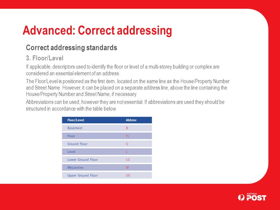 Advanced: Correct addressing Correct addressing standards 3.