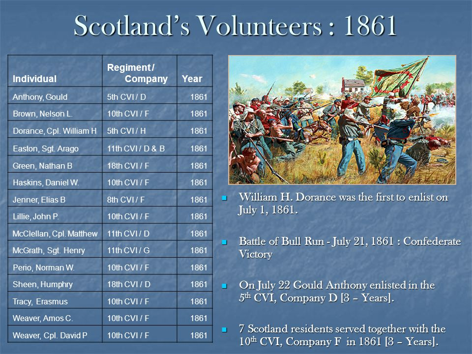 Scotlands Volunteers : 1861 William H. Dorance was the first to enlist on July 1, 1861. William H. Dorance was the first to enlist on July 1, 1861. Ba