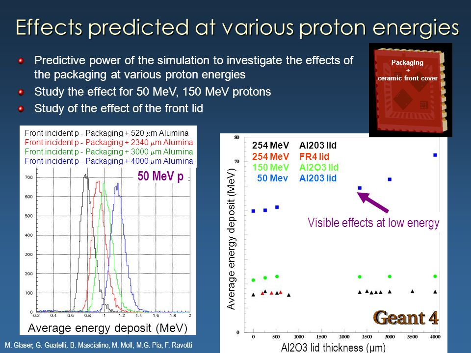 M. Glaser, G. Guatelli, B. Mascialino, M. Moll, M.G. Pia, F. Ravotti Packaging + ceramic front cover Effects predicted at various proton energies Al2O