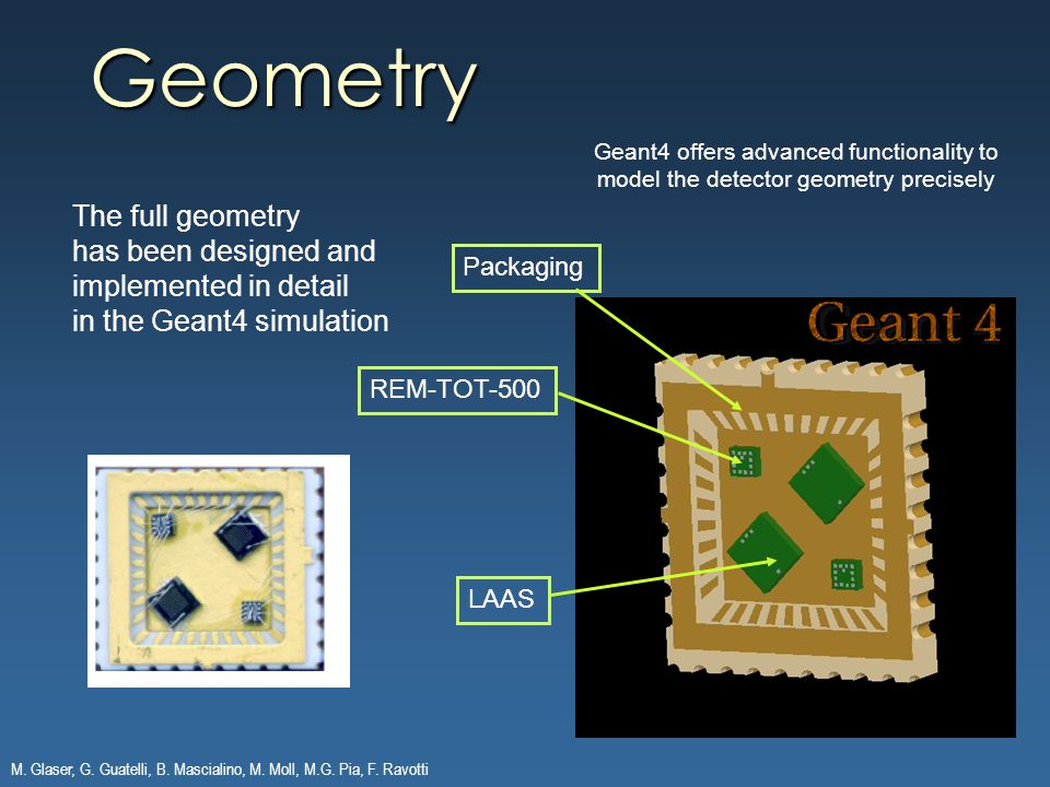 M. Glaser, G. Guatelli, B. Mascialino, M. Moll, M.G. Pia, F. Ravotti Geometry LAAS REM-TOT-500 Packaging The full geometry has been designed and imple