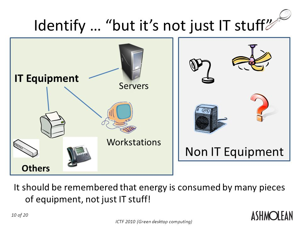 10 of 20 ICTF 2010 (Green desktop computing) Identify … but its not just IT stuff Servers Non IT Equipment IT Equipment Workstations Others It should be remembered that energy is consumed by many pieces of equipment, not just IT stuff!