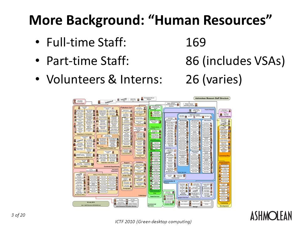 3 of 20 ICTF 2010 (Green desktop computing) Full-time Staff:169 Part-time Staff:86 (includes VSAs) Volunteers & Interns:26 (varies) More Background: Human Resources
