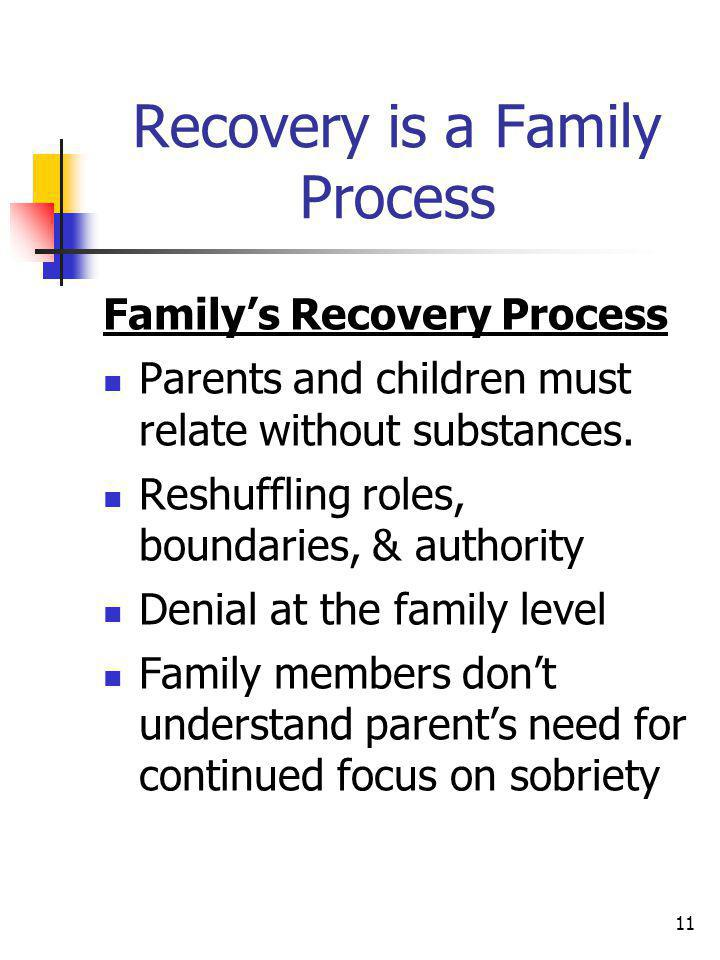 11 Recovery is a Family Process Familys Recovery Process Parents and children must relate without substances. Reshuffling roles, boundaries, & authori