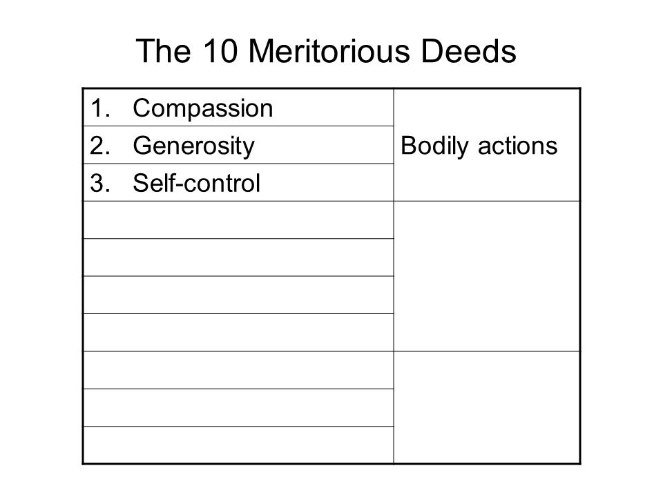 The 10 Meritorious Deeds 1.Compassion 2. GenerosityBodily actions 3.