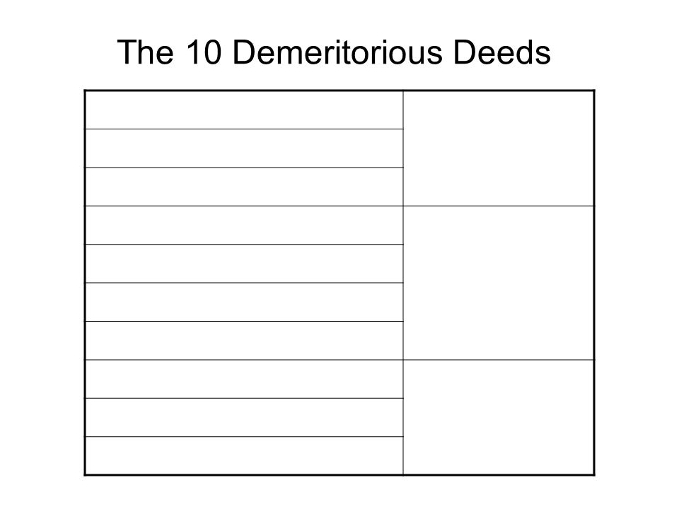 The 10 Demeritorious Deeds 1.Killing 2. StealingBodily actions 3.