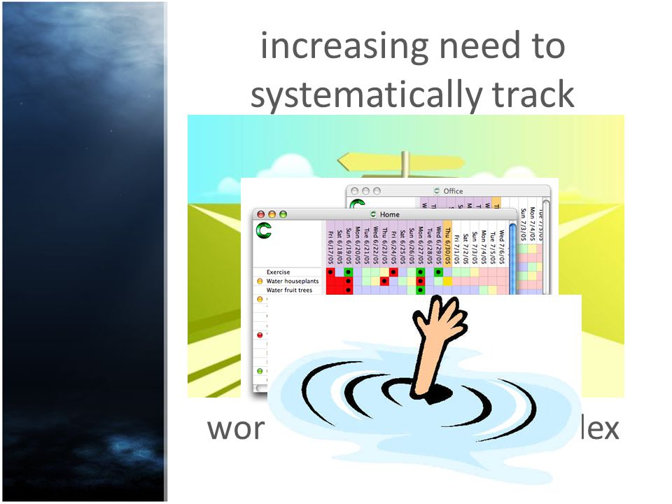 staff looking for help increasing need to systematically track workflows/tasks work getting more complex