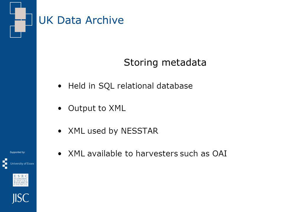 Standards used: SSD - Standard Study Description Scheme agreed by CESSDA members in the early 1970s DDI – Data Documentation Initiative XML – Extensible Markup Language Dublin Core (metadata standard) OAI – Open Archives Initiative Z39.50 (search protocol)