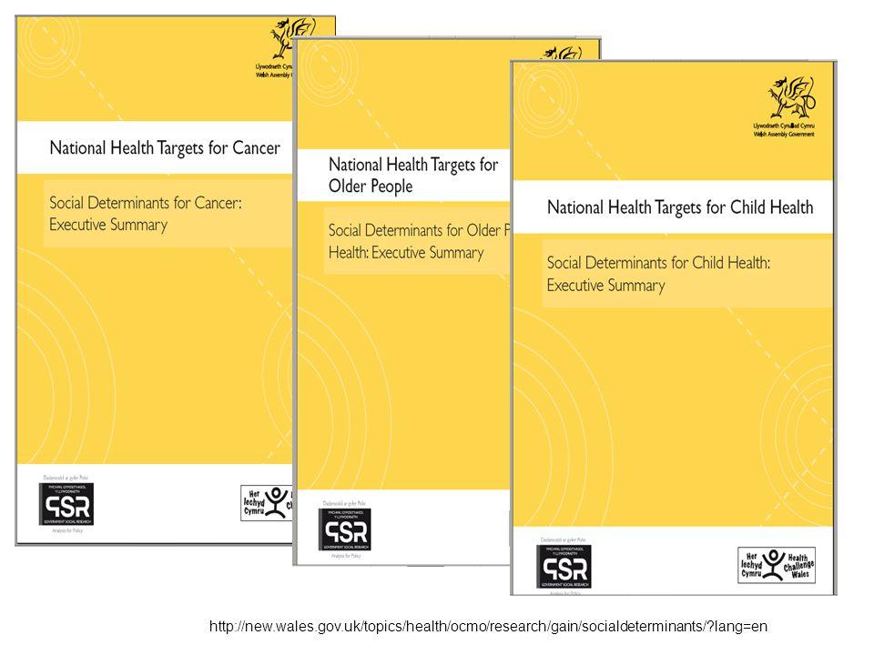 http://new.wales.gov.uk/topics/health/ocmo/research/gain/socialdeterminants/?lang=en