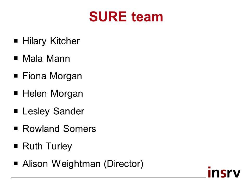 SURE team Hilary Kitcher Mala Mann Fiona Morgan Helen Morgan Lesley Sander Rowland Somers Ruth Turley Alison Weightman (Director)