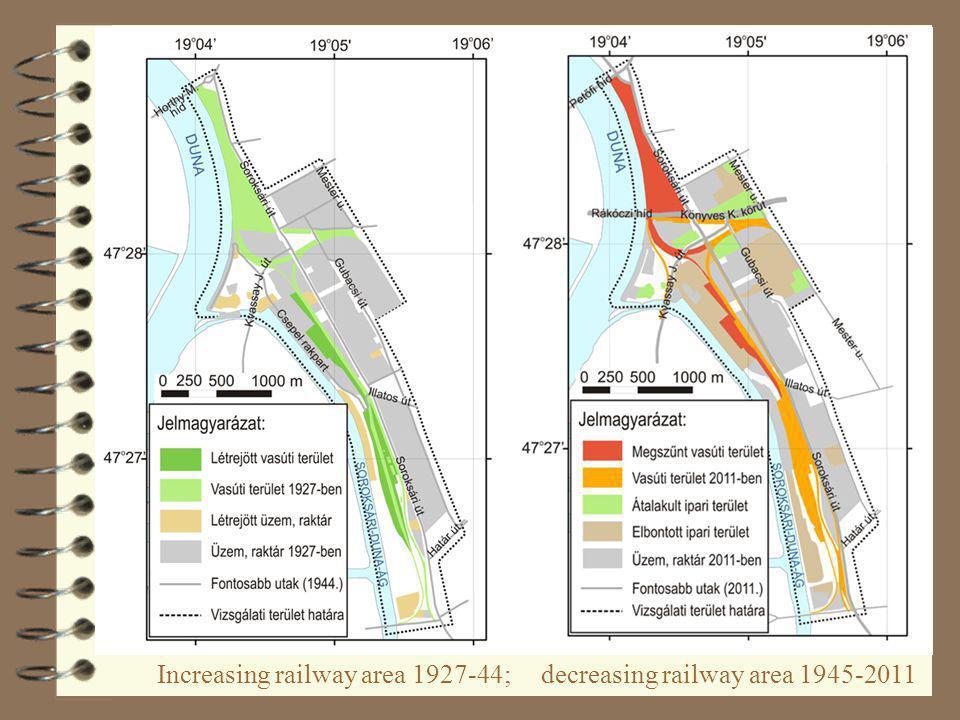Increasing railway area 1927-44; decreasing railway area 1945-2011