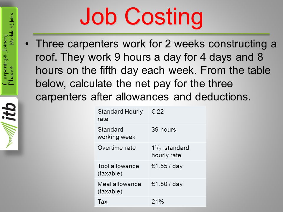 Carpentry & Joinery Phase 4 Module 3 Unit 6 Job Costing Three carpenters work for 2 weeks constructing a roof. They work 9 hours a day for 4 days and
