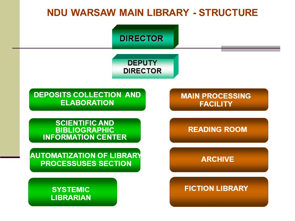 NDU WARSAW MAIN LIBRARY – BOOK PROCESSING AREA