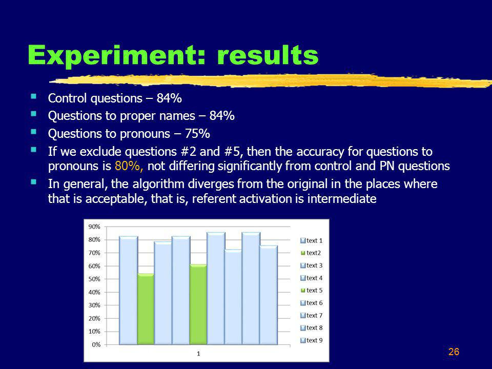 26 Control questions – 84% Questions to proper names – 84% Questions to pronouns – 75% If we exclude questions #2 and #5, then the accuracy for questions to pronouns is 80%, not differing significantly from control and PN questions In general, the algorithm diverges from the original in the places where that is acceptable, that is, referent activation is intermediate Experiment: results 26