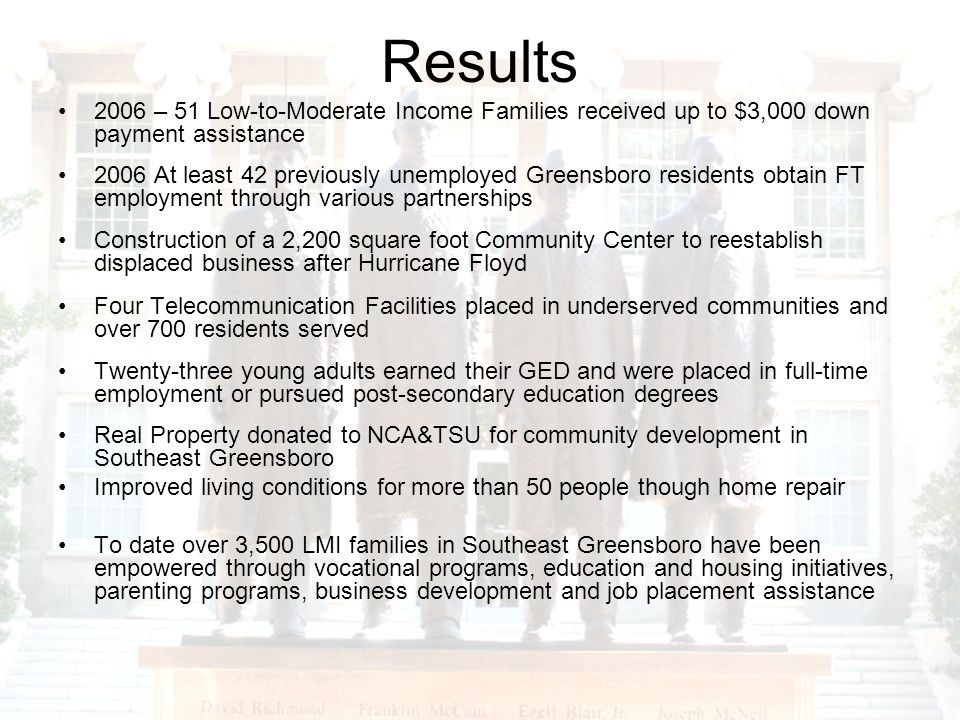 Results 2006 – 51 Low-to-Moderate Income Families received up to $3,000 down payment assistance 2006 At least 42 previously unemployed Greensboro resi