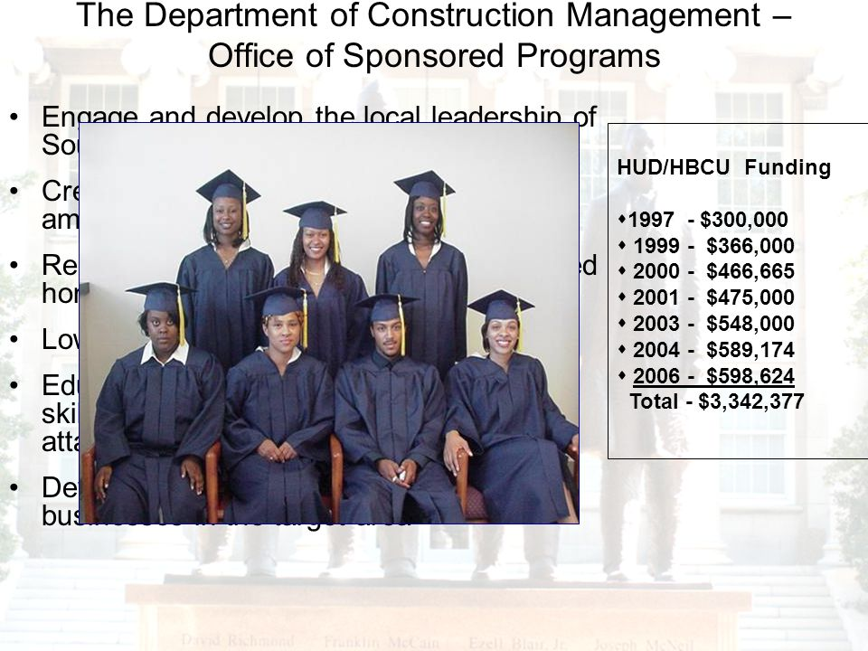The Department of Construction Management – Office of Sponsored Programs Engage and develop the local leadership of Southeast Greensboro Create opportunities for home ownership among LMI families Repair and maintenance of owner occupied homes in low-income neighborhoods Low Income Housing Development Educational opportunities and vocational skill training that improves educational attainment and increase employability Develop and expand minority owned businesses in the target area HUD/HBCU Funding 1997 - $300,000 1999 - $366,000 2000 - $466,665 2001 - $475,000 2003 - $548,000 2004 - $589,174 2006 - $598,624 Total - $3,342,377
