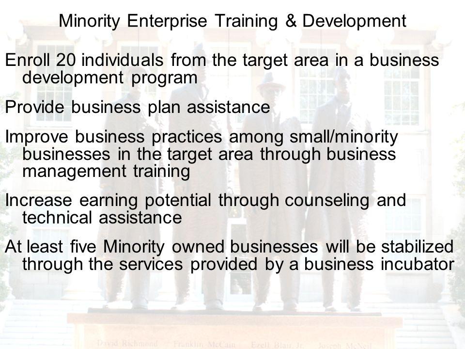 Minority Enterprise Training & Development Enroll 20 individuals from the target area in a business development program Provide business plan assistan