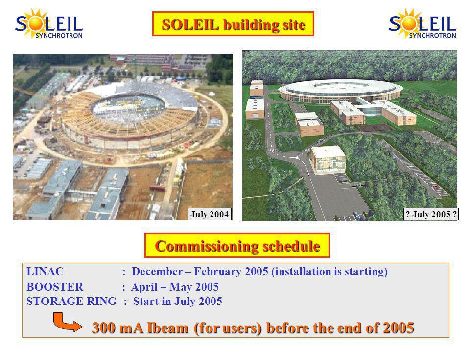 SOLEIL building site July 2004. July 2005 .