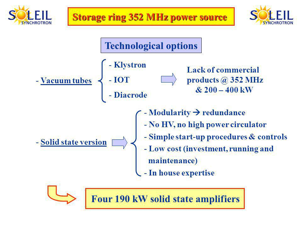 Storage ring 352 MHz power source Technological options - Vacuum tubes - Klystron - IOT - Diacrode Lack of commercial products @ 352 MHz & 200 – 400 kW - Modularity redundance - No HV, no high power circulator - Simple start-up procedures & controls - Low cost (investment, running and maintenance) - In house expertise - Solid state version Four 190 kW solid state amplifiers