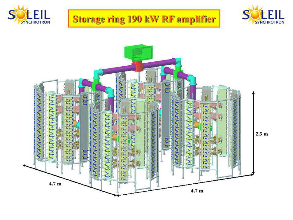 Storage ring 190 kW RF amplifier