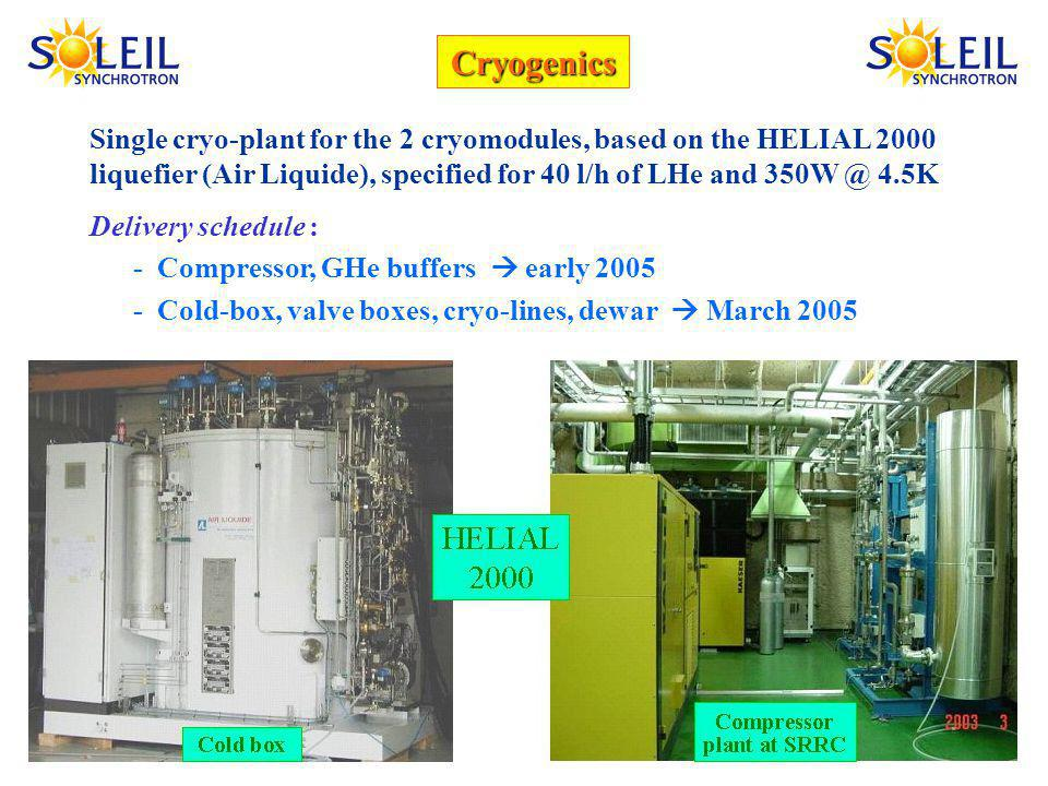 Cryogenics Single cryo-plant for the 2 cryomodules, based on the HELIAL 2000 liquefier (Air Liquide), specified for 40 l/h of LHe and 350W @ 4.5K Delivery schedule : - Compressor, GHe buffers early 2005 - Cold-box, valve boxes, cryo-lines, dewar March 2005